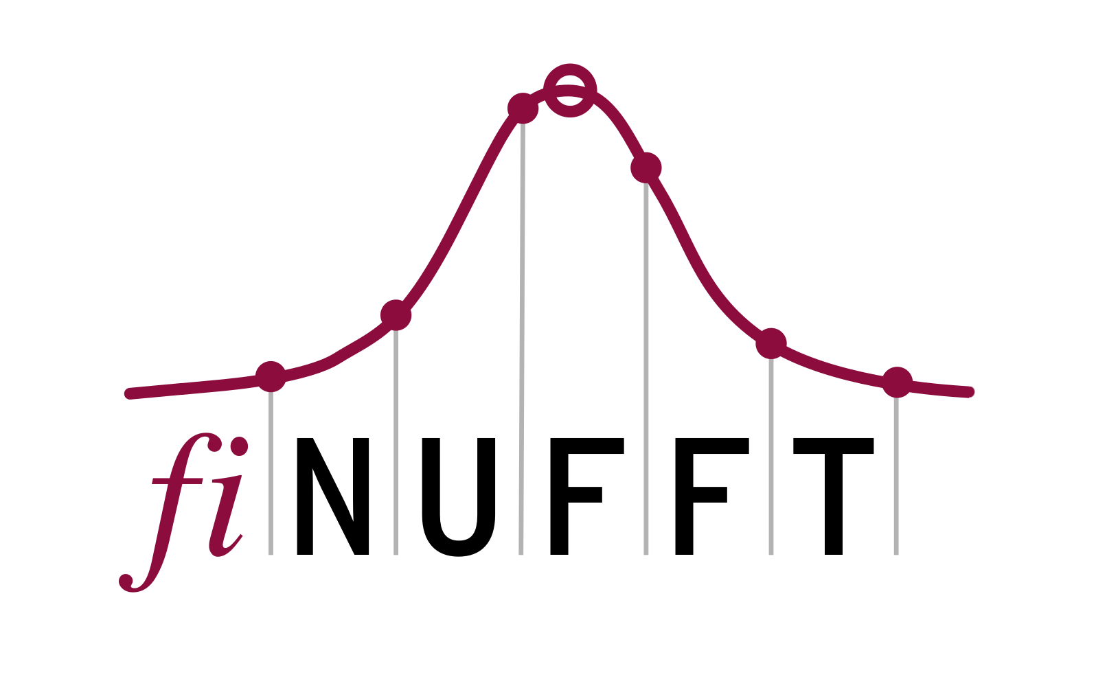 Flatiron Institute Nonuniform Fast Fourier Transform